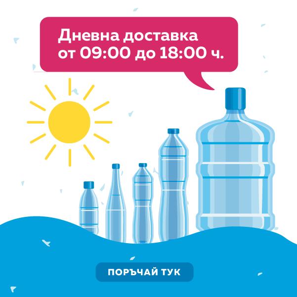 Дневна доставка на вода